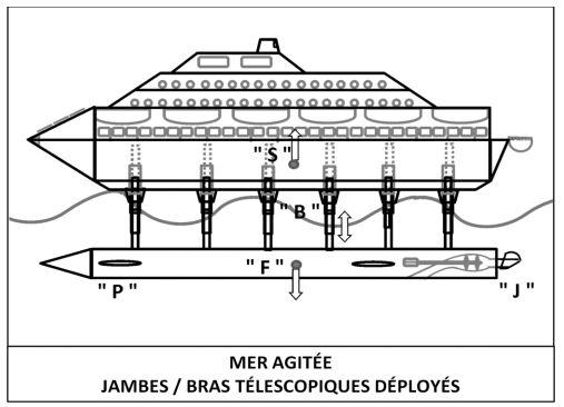Brevet de François Berguerand : amélioration de la flotaison des navires