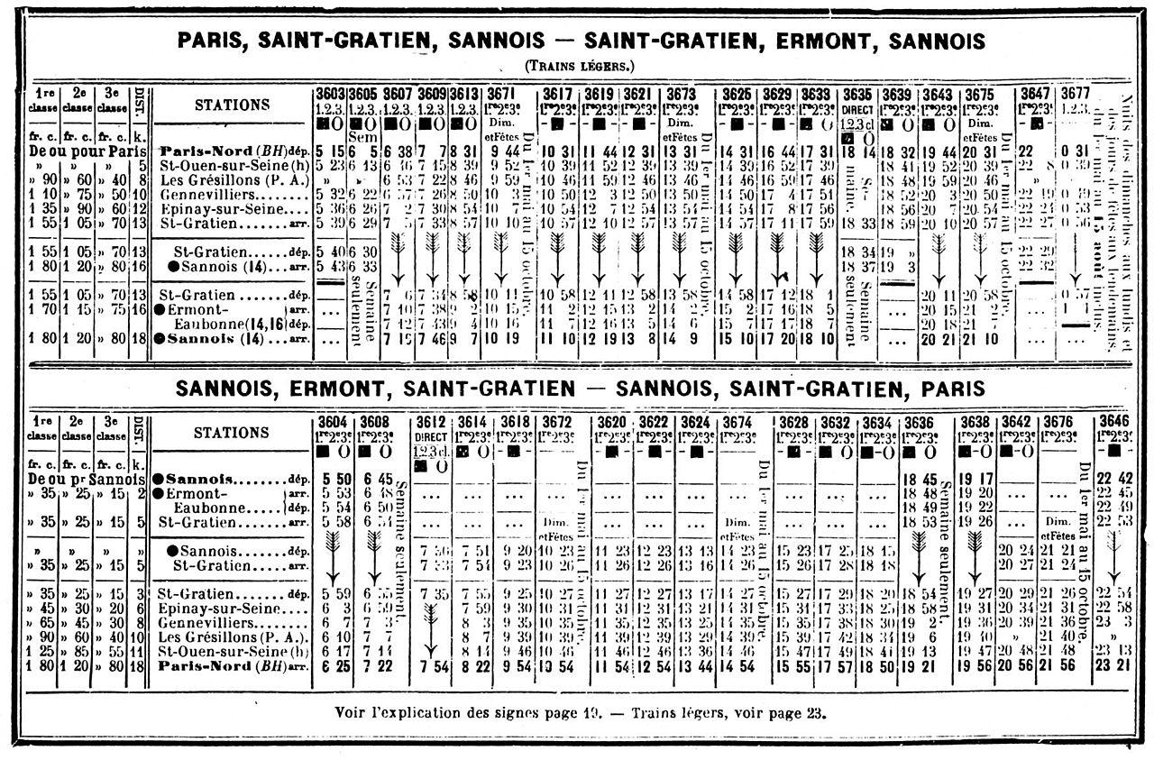 Horaire des trains de la ligne Paris - Saint-Gratien - Ermont Eaubonne -Sannois - Paris (issu page Wikipedia)
