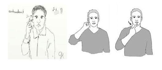 """Bien connu FAMILLE BELEIR - La langue des signes à l'honneur avec """"La famille  FN35"""